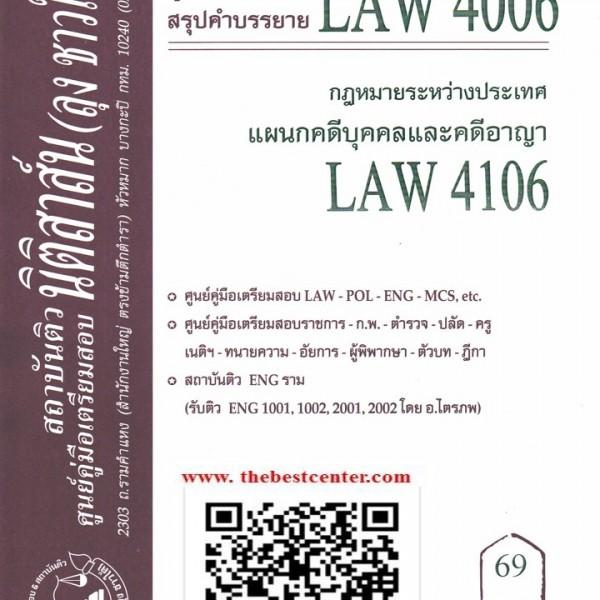 สรุปคำบรรยาย LAW 4006 กฎหมายระหว่างประเทศ แผนกคดีบุคคลและคดีอาญา